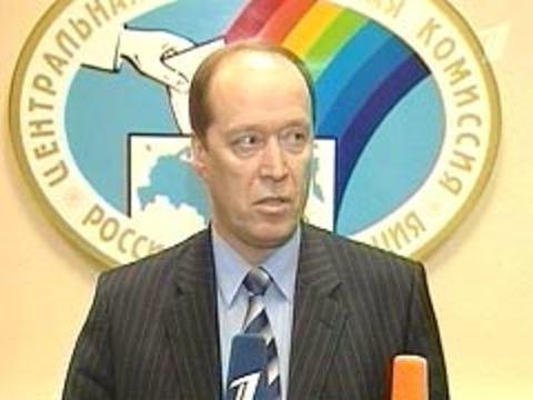 Выборы президента россии 2 марта 2008 года