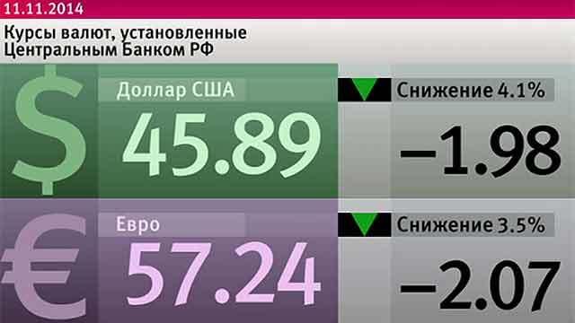 02259 курс к рублю