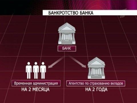 новости по банкам банкротам можете получать деньги