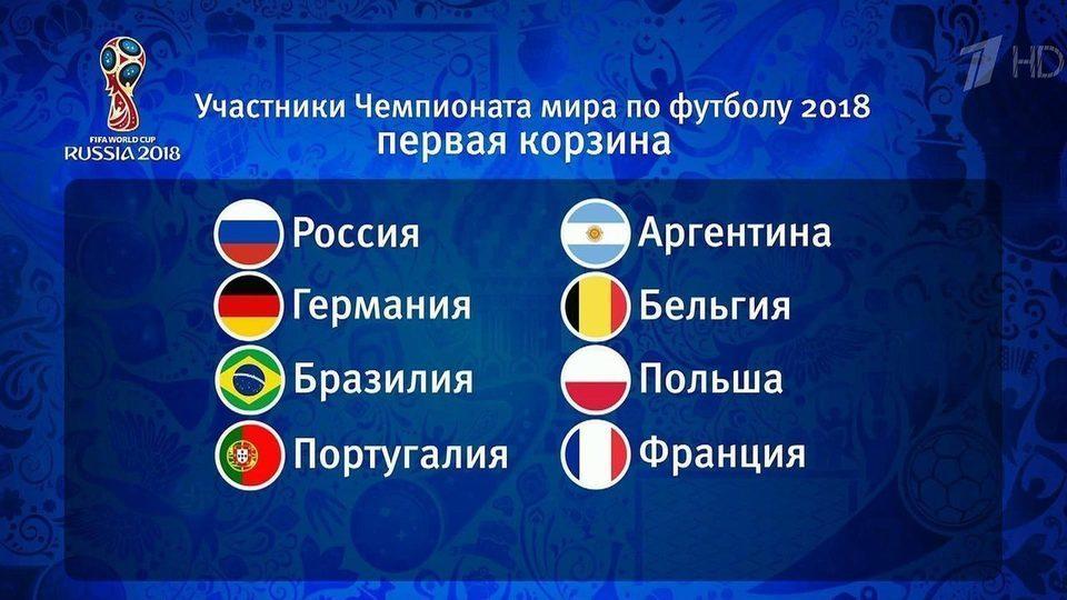 Новости По Чемпионату Мира По Футболу 2018