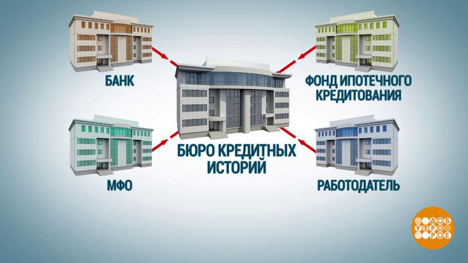 банк кредитных историй тюмень кредит европа банк магнитогорск адрес