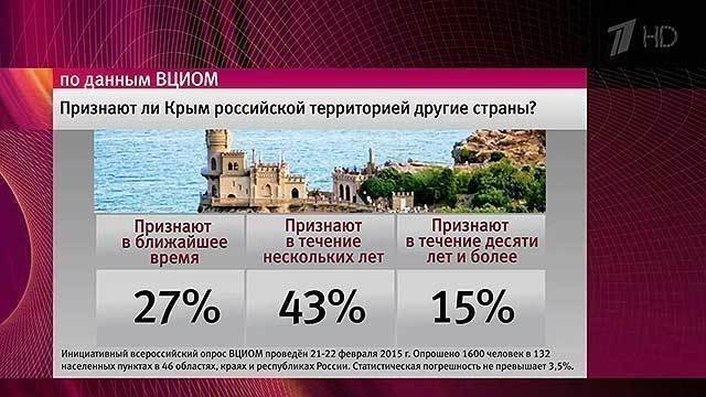Какие страны, кроме россии, признают референдум крыма?