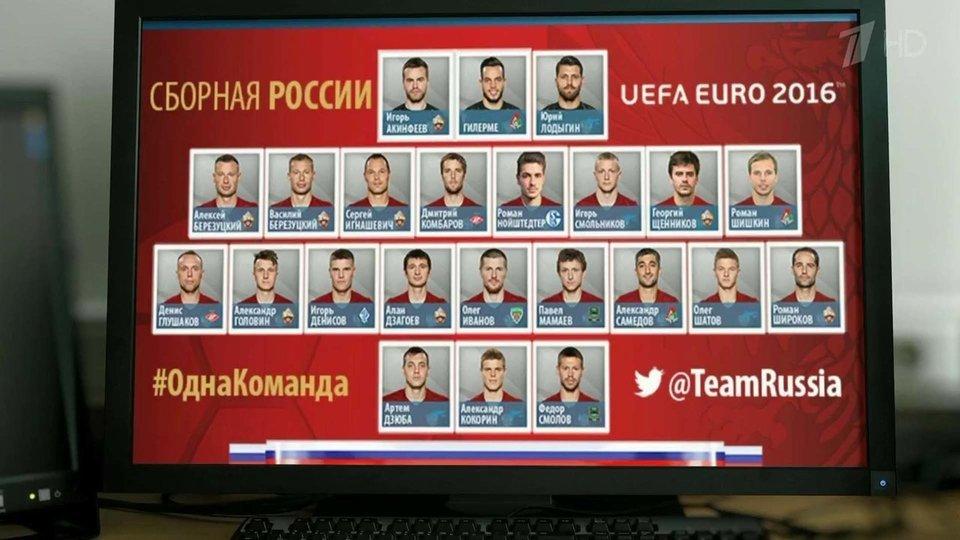 футболисты россии список секс