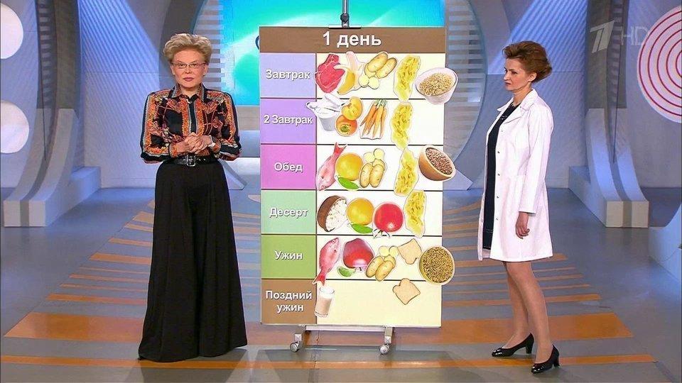 Здоровье Передача Малышева Похудение. Десять бесплатных диет от Елены Малышевой