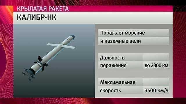 Проверено 19 августа  все комплексы имеют единые боевые средства:.