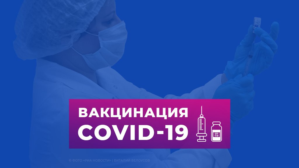 Вакцинация отCOVID-19