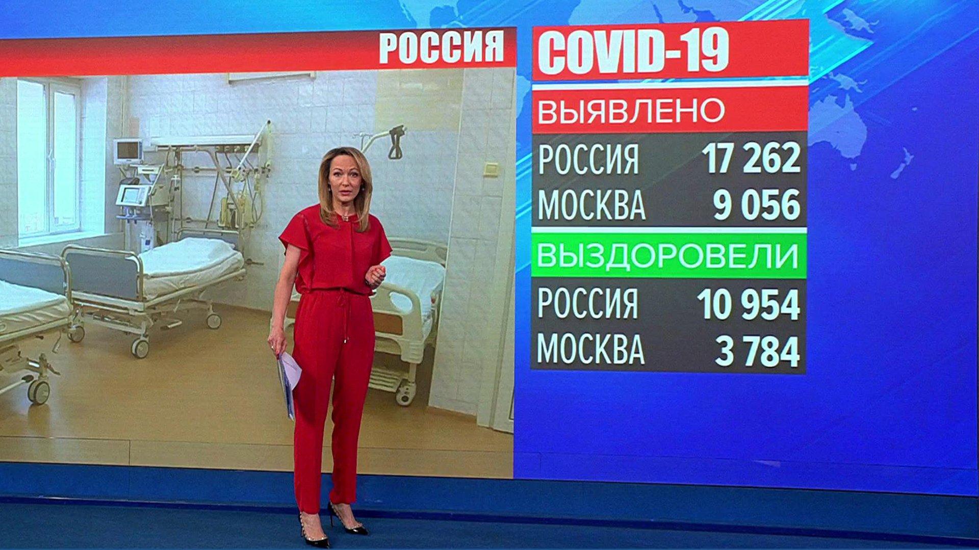 Новости (ссубтитрами)