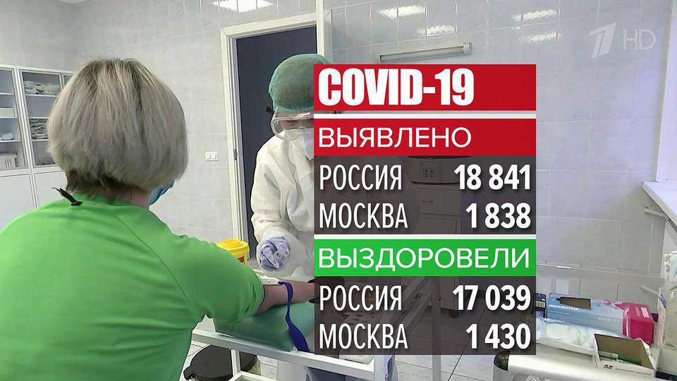 ВРоссии засутки выявили 18 841 новый случай коронавируса